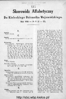 Skorowidz alfabetyczny do Kieleckiego Dziennika Wojewódzkiego, rok 1936, nr 1-27