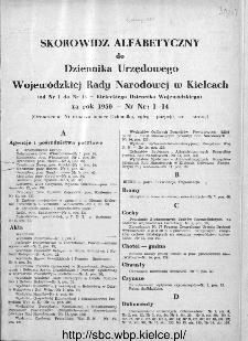 Skorowidz alfabetyczny do Kieleckiego Dziennika Wojewódzkiego, rok 1950, nr 1-14