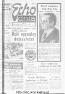 "Echo Dnia : dziennik RSW ""Prasa-Książka-Ruch"" 1980, R.10, nr 100"