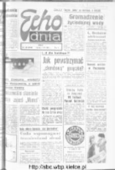 "Echo Dnia : dziennik RSW ""Prasa-Książka-Ruch"" 1980, R.10, nr 129"