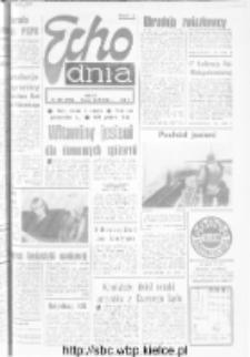 "Echo Dnia : dziennik RSW ""Prasa-Książka-Ruch"" 1980, R.10, nr 200"