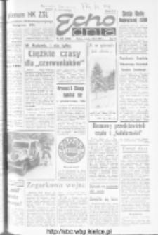"Echo Dnia : dziennik RSW ""Prasa-Książka-Ruch"" 1981, R.11, nr 224"