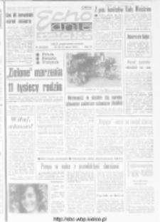 "Echo Dnia : dziennik RSW ""Prasa-Książka-Ruch"" 1982, R.12, nr 38"
