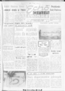 "Echo Dnia : dziennik RSW ""Prasa-Książka-Ruch"" 1983, R.13, nr 10"