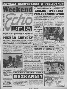 Echo Dnia 1995, R.21, nr 121
