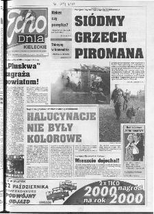 Echo Dnia 1999, R.25, nr 245 (Kieleckie)